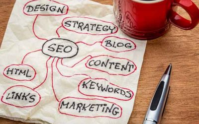 Make Your Content Search-Friendly