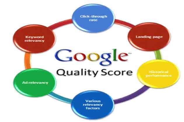 Understanding Google's New Optimization Score